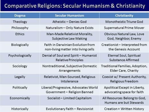 comparative-religions