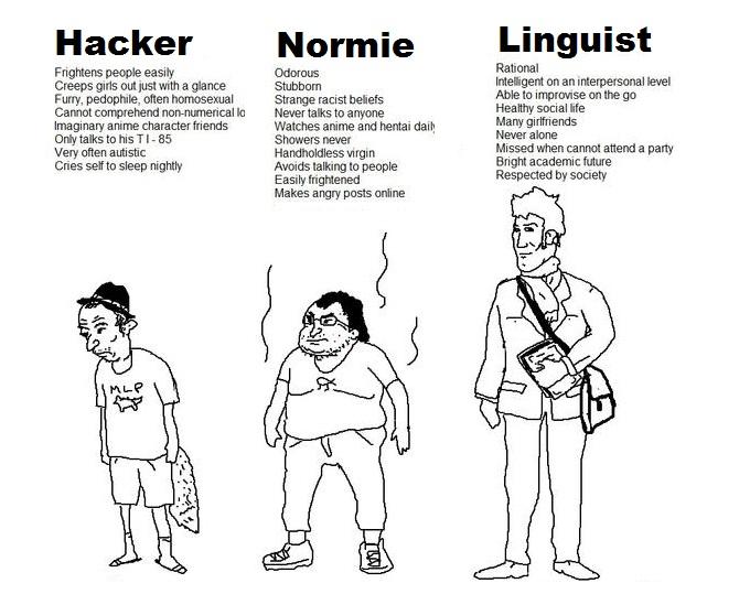 hacker normie linguist